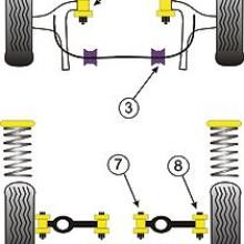 Tuleje poliuretanowe Powerflex do stabilizatora przedniego: Volvo S40 / V50